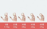 """一張圖看懂""""低頭族""""頸椎傷害有多大"""