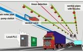 西貢河隧道的自動消防系統示意圖。(圖源:玉印)