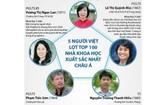 我國 5 名科學家躋身2021年亞洲百位傑出科學家排行榜。(圖源:越通社)