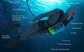 新型潛水裝置來了可將動能轉化為無限空氣供應