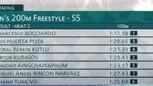 Võ Thanh Tùng xếp hạng 7 ở đợt bơu vòng loại nội dung 200m tự do nam.