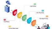 Bkav 2021 với công nghệ bảo vệ 5 lớp, góp phần chuyển đổi số an toàn