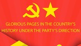 Glorious pages in Vietnam's history under Party's direction