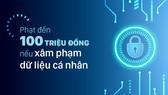 Bảo đảm an ninh, an toàn dữ liệu cá nhân