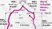 Năm 2025, khép kín các tuyến đường Vành đai 3, 4 TPHCM