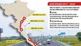 Dự án cao tốc Bắc - Nam đã giải phóng mặt bằng 69,5%