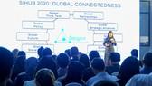 Giới thiệu 10 trụ cột của SIHUB đến năm 2020