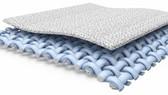 Hàn Quốc sản xuất thành công vải trợ lực