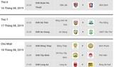 Lịch thi đấu vòng 18 Giải Hạng nhất Quốc gia LS 2019: Hồng Lĩnh Hà Tĩnh tăng tốc về đích