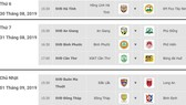 Lịch thi đấu vòng 20 Giải Hạng nhất Quốc gia LS 2019: Hồng Lĩnh Hà Tĩnh sẽ lên ngôi vô địch