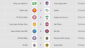 Lịch thi đấu vòng 25-V.League 2019 (ngày 19-10)