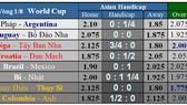 Lịch thi đấu WORLD CUP 2018 - vòng 16 đội (vòng 1/8) Cập nhật ngày 30-6