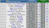 Lịch thi đấu Europa League ngày 3-10: Quỷ đỏ phiêu lưu sang AZ (Mới cập nhật)