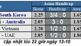Lịch thi đấu Vòng loại World Cup 2022, Việt Nam và chuyến phiêu lưu sang Indonesia (Mới cập nhật)