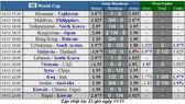 Lịch thi đấu vòng loại World Cup 2020, ngảy 13-11