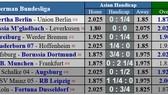 Lịch thi đấu Bundesliga ngày 23-5, vòng 27: Bayern thong dong, Dortmund lại vất vả