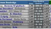 Lịch thi đấu Bundesliga ngày 6-6 (vòng 30): Cuộc chiến gianh ngôi á quân giữa Dortmund và Leipzig