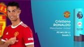 Ronaldo thắng giải Cầu thủ của tháng 9