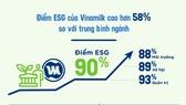 """""""ESG"""" – từ khóa được Vinamilk chú trọng để phát triển bền vững, vượt qua Covid-19"""