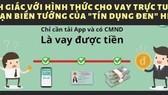 Bộ Công an cảnh báo ứng dụng vay tiền qua mạng