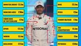 Những nhà tài trợ trên áo đấu của Lewis Hamilton
