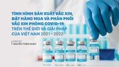 Tình hình sản xuất Vắc xin, đặt hàng mua và phân phối Vắc xin phòng Covid-19 trên thế giới và giải pháp của Việt Nam 2021 - 2022