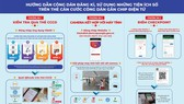 Chip-based citizen ID card to include much essential personal information