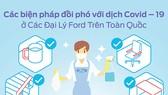 Ford Việt Nam triển khai các dịch vụ hỗ trợ khách hàng trong mùa dịch