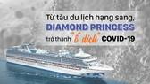 """Từ tàu du lịch hạng sang, Diamond Princess trở thành """"ổ dịch"""" Covid-19"""