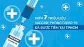 Hơn 7 triệu liều vaccine phòng Covid-19 đã được tiêm tại TPHCM
