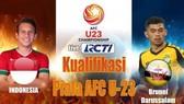 U23 INDONESIA - U23 BRUNEI | BẢNG K - VÒNG LOẠI U23 CHÂU Á 2020