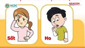 Phòng dịch Covid-19: Dấu hiệu nhận biết và cách phòng tránh lây nhiễm