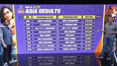 Bảng hạng các đội đi dụ vòng chung kết Fortnite tại Mỹ