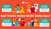 Shopee công bố 4 nhóm khách hàng Việt thường xuyên mua sắm trực tuyến