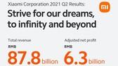 Trong quý II/2021, tổng doanh thu của Xiaomi lên đến 87,8 tỷ NDT
