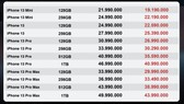 Giá iPhone 13 tại Minh Tuấn Mobile