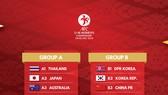 Kết quả bốc thăm chia bảng VCK giải bóng đá nữ U16 châu Á 2019