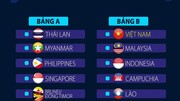 Kết quả bốc thăm AFF Cup 2020