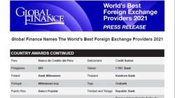 VietinBank tiếp tục là Ngân hàng cung cấp dịch vụ ngoại hối tốt nhất Việt Nam