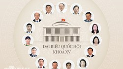 Nhiều doanh nhân trúng cử đại biểu Quốc hội khoá XV