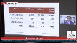 Kiểm toán bầu cử Mỹ: Hơn 17.000 lá phiếu trùng lặp ở Hạt Maricopa