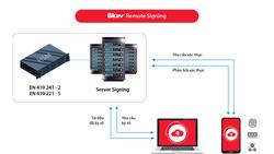 Chứng nhận là điều kiện đầu tiên để Bkav Remote Signing – giải pháp cho phép ký số trên thiết bị di động, có thể cung cấp ra thị trường