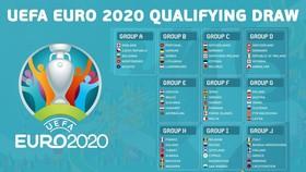 VCK Euro 2020.