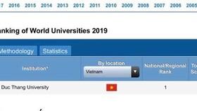 Vietnamese university enters top 1,000 facilities in ARWU's ranking