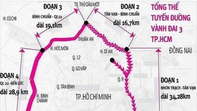 HCMC proposes to speed up sub-projects of belt roads No.3, No.4