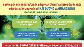 Những người từ Quảng Ninh, Hải Dương về TPHCM cần làm gì?
