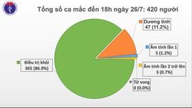 Bộ Y tế thông báo khẩn nhiều nơi đi đến của 2 bệnh nhân Covid-19 ở Đà Nẵng và Quảng Ngãi