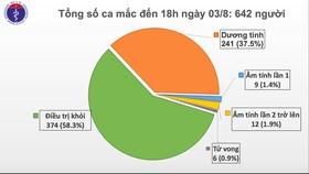 Thêm 21 ca mắc Covid-19 ở Đà Nẵng và Quảng Nam