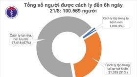 Việt Nam có 1.007 người mắc Covid-19, năng lực xét nghiệm tăng tới 14.470 mẫu/ngày