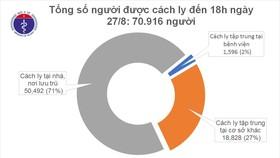 Thêm 2 ca mắc mới, Việt Nam có 1.036 ca mắc Covid-19